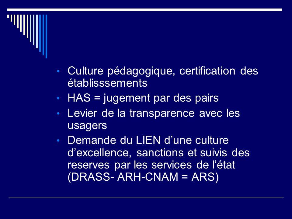Culture pédagogique, certification des établisssements HAS = jugement par des pairs Levier de la transparence avec les usagers Demande du LIEN dune cu