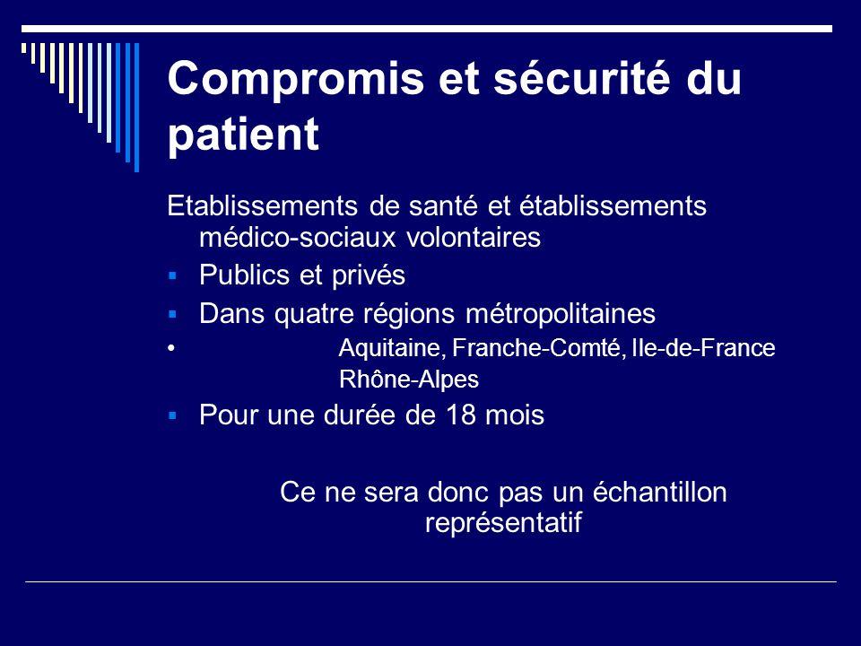 Compromis et sécurité du patient Etablissements de santé et établissements médico-sociaux volontaires Publics et privés Dans quatre régions métropolit