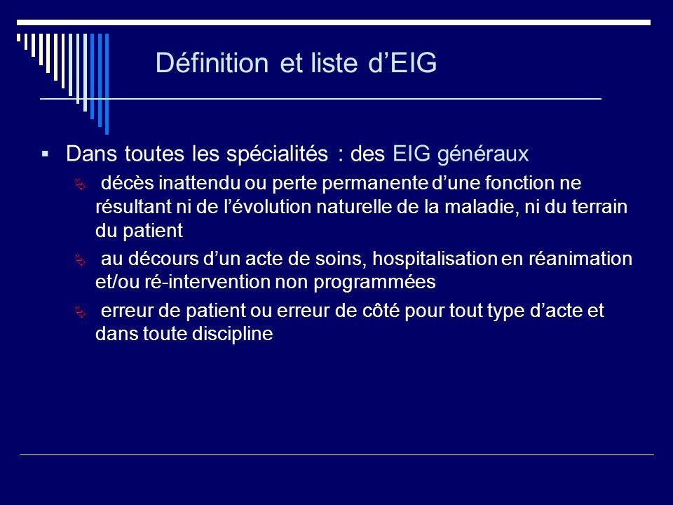 Définition et liste dEIG Dans toutes les spécialités : des EIG généraux décès inattendu ou perte permanente dune fonction ne résultant ni de lévolutio