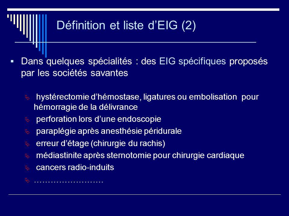 Définition et liste dEIG (2) Dans quelques spécialités : des EIG spécifiques proposés par les sociétés savantes hystérectomie dhémostase, ligatures ou