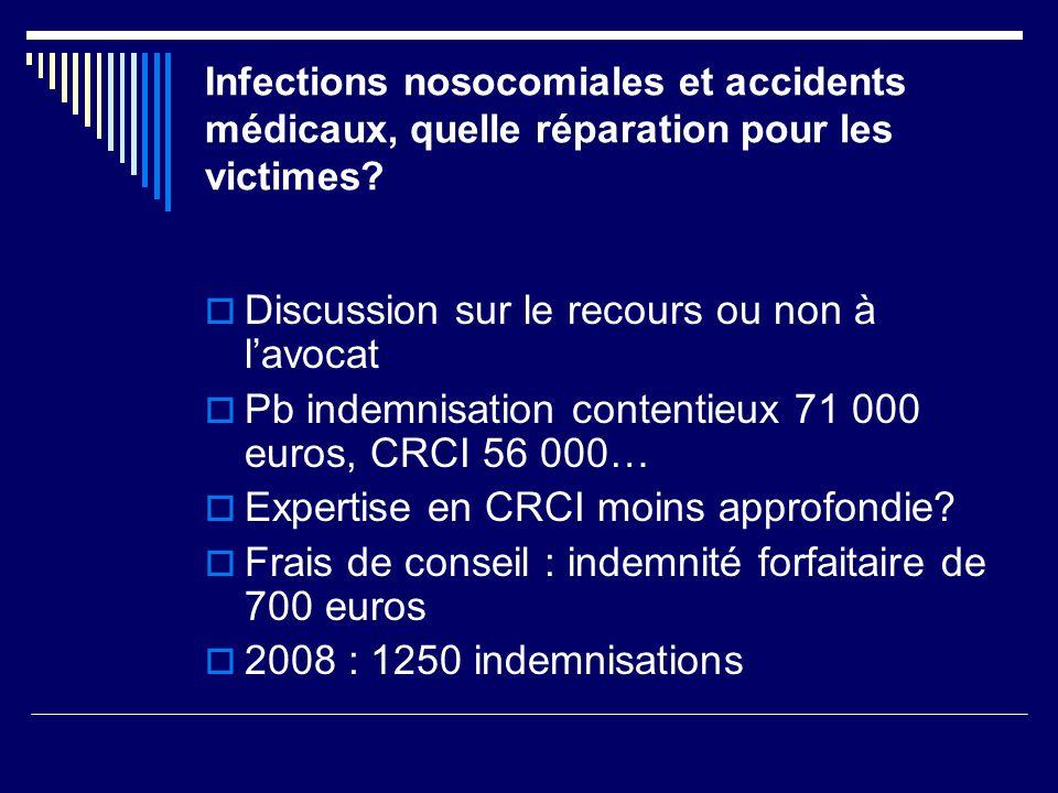 Infections nosocomiales et accidents médicaux, quelle réparation pour les victimes? Discussion sur le recours ou non à lavocat Pb indemnisation conten
