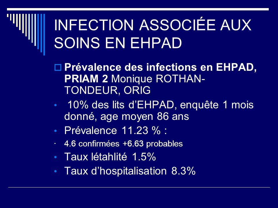 INFECTION ASSOCIÉE AUX SOINS EN EHPAD Prévalence des infections en EHPAD, PRIAM 2 Monique ROTHAN- TONDEUR, ORIG 10% des lits dEHPAD, enquête 1 mois do