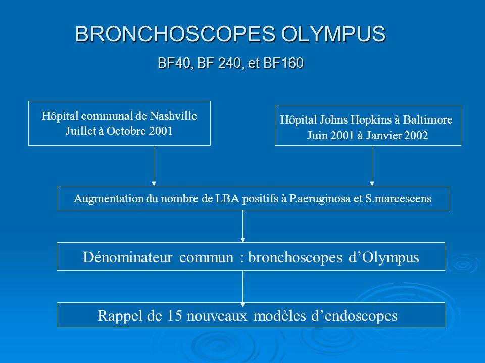BRONCHOSCOPES OLYMPUS BF40, BF 240, et BF160 Hôpital communal de Nashville Juillet à Octobre 2001 Hôpital Johns Hopkins à Baltimore Juin 2001 à Janvie