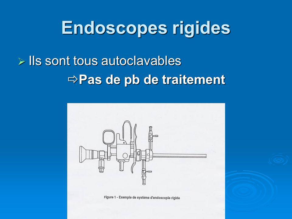 Endoscopes rigides Ils sont tous autoclavables Ils sont tous autoclavables Pas de pb de traitement Pas de pb de traitement