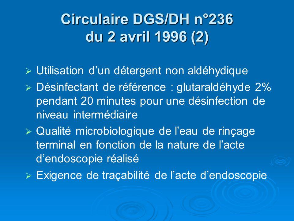Circulaire DGS/DH n°236 du 2 avril 1996 (2) Utilisation dun détergent non aldéhydique Désinfectant de référence : glutaraldéhyde 2% pendant 20 minutes
