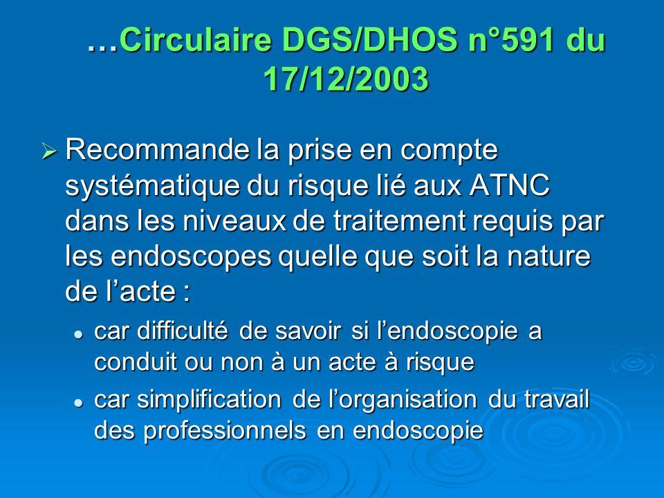 …Circulaire DGS/DHOS n°591 du 17/12/2003 Recommande la prise en compte systématique du risque lié aux ATNC dans les niveaux de traitement requis par l
