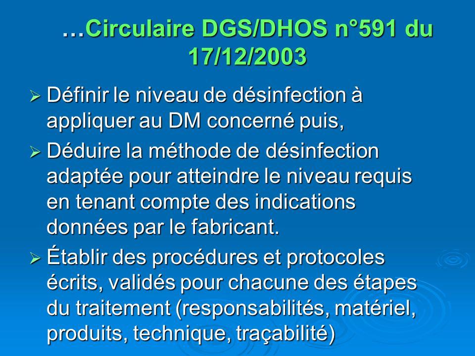 …Circulaire DGS/DHOS n°591 du 17/12/2003 Définir le niveau de désinfection à appliquer au DM concerné puis, Définir le niveau de désinfection à appliq