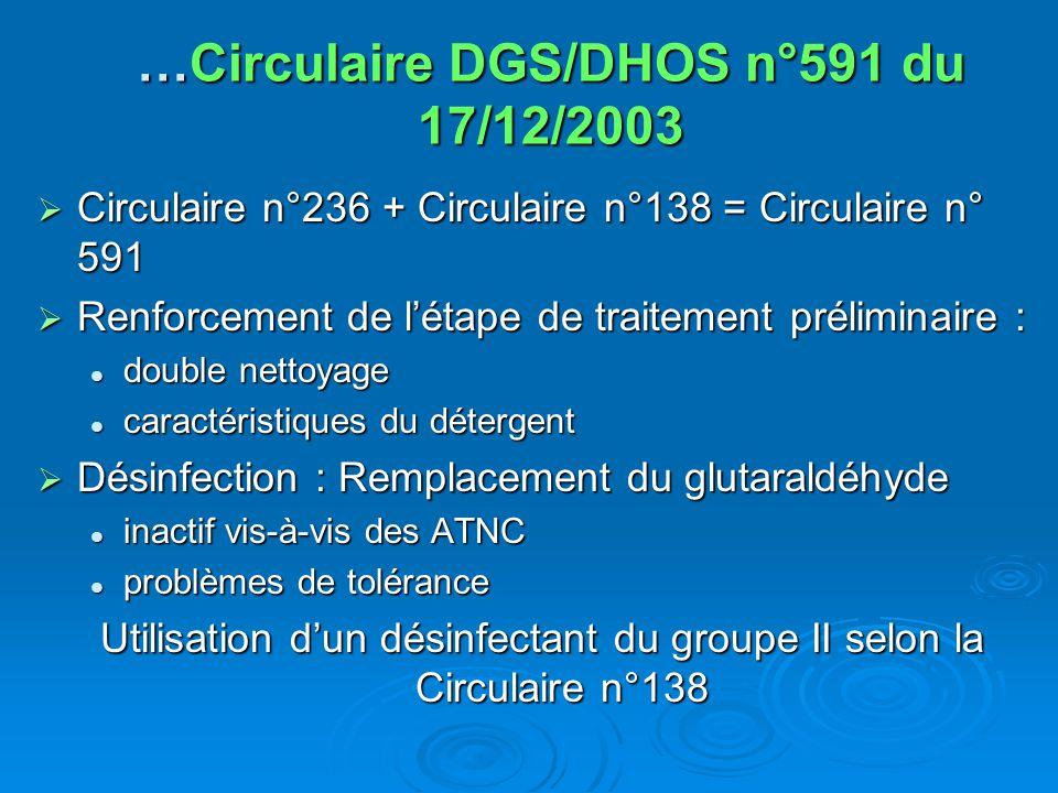 …Circulaire DGS/DHOS n°591 du 17/12/2003 Circulaire n°236 + Circulaire n°138 = Circulaire n° 591 Circulaire n°236 + Circulaire n°138 = Circulaire n° 5