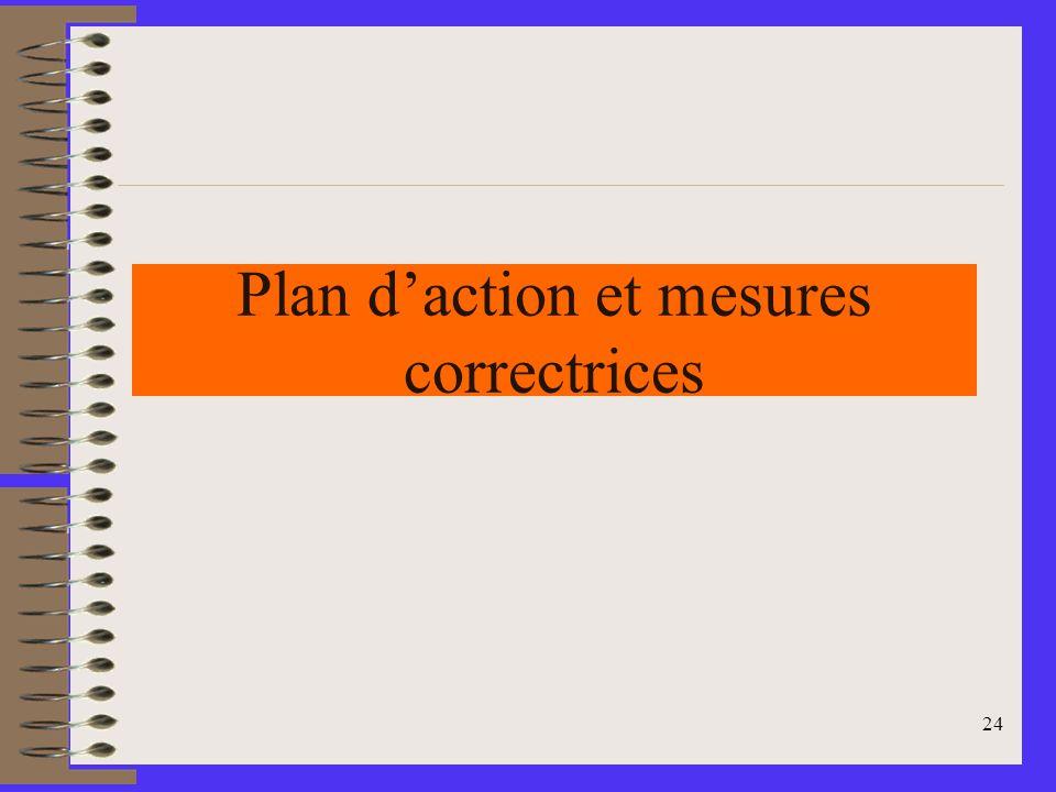 24 Plan daction et mesures correctrices