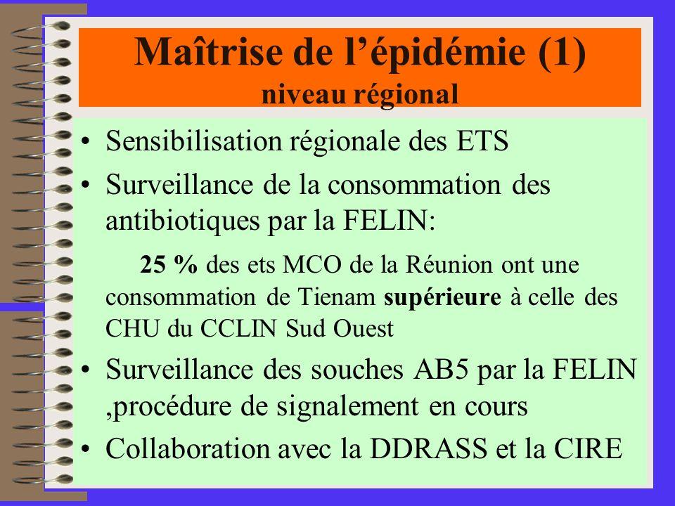 25 Maîtrise de lépidémie (1) niveau régional Sensibilisation régionale des ETS Surveillance de la consommation des antibiotiques par la FELIN: 25 % des ets MCO de la Réunion ont une consommation de Tienam supérieure à celle des CHU du CCLIN Sud Ouest Surveillance des souches AB5 par la FELIN,procédure de signalement en cours Collaboration avec la DDRASS et la CIRE
