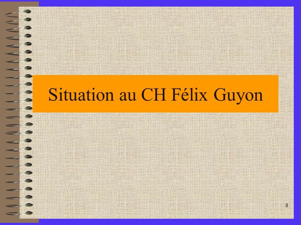 8 Situation au CH Félix Guyon