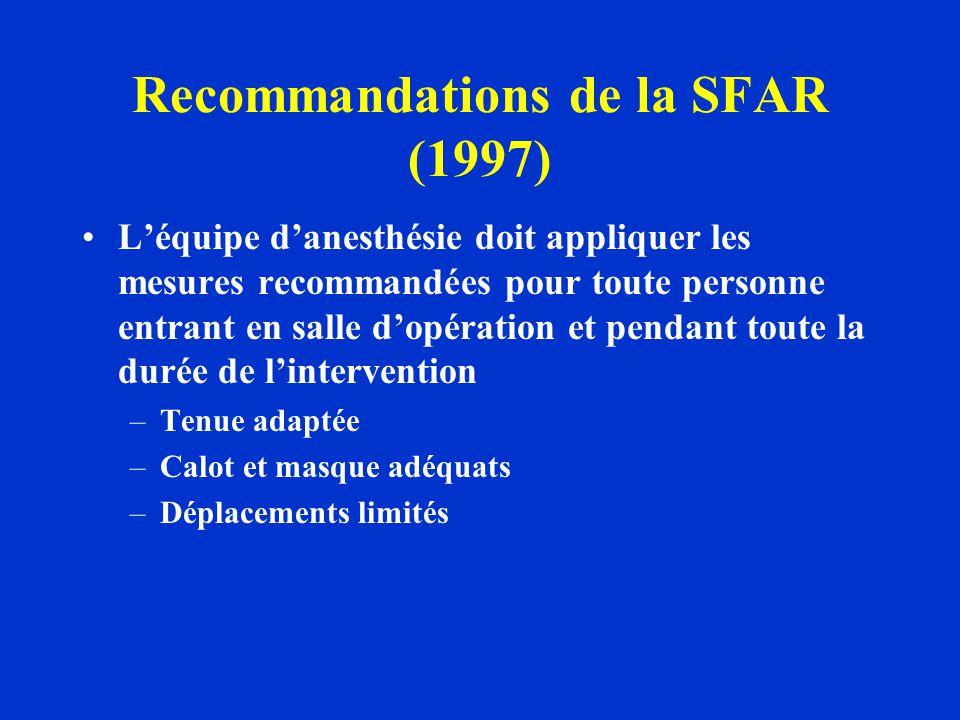 Recommandations de la SFAR (1997) Léquipe danesthésie doit appliquer les mesures recommandées pour toute personne entrant en salle dopération et penda