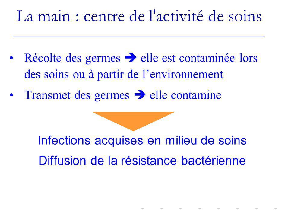 Conclusion Recommandations officielles Efficacité démontrée de la friction Respect technique et des contre- indications