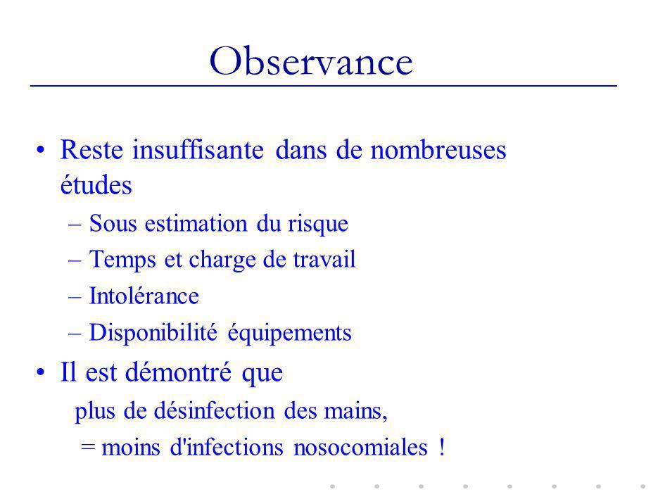 Observance et prévalence des IN Pittet et al., Lancet 2000