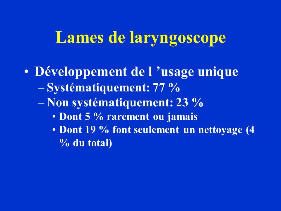 Lames de laryngoscope Développement de l usage unique –Systématiquement: 77 % –Non systématiquement: 23 % Dont 5 % rarement ou jamais Dont 19 % font seulement un nettoyage (4 % du total)