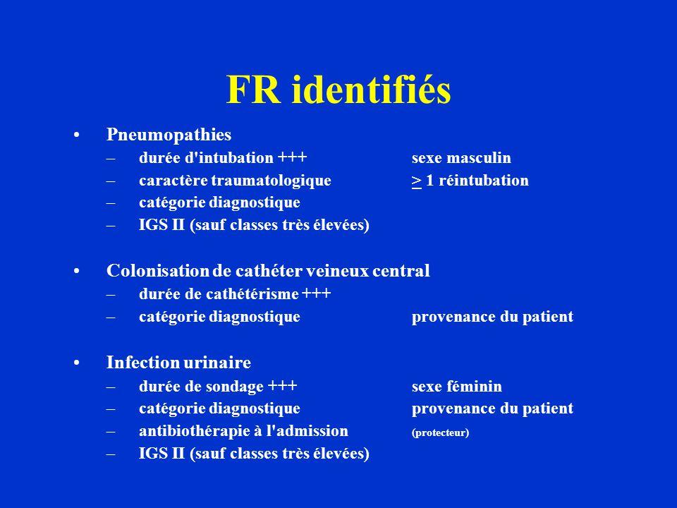 Autres facteurs communs Comportements Organisation du travail Architecture Bloc opératoire SSPI Réa