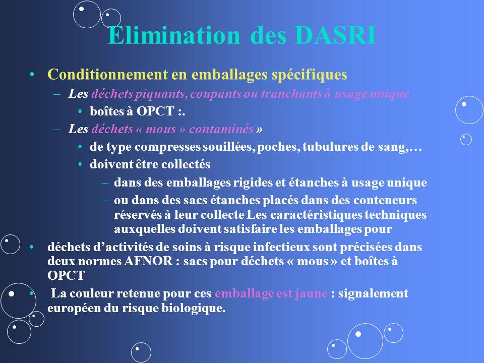 Elimination des DASRI Conditionnement en emballages spécifiques – –Les déchets piquants, coupants ou tranchants à usage unique boîtes à OPCT :.