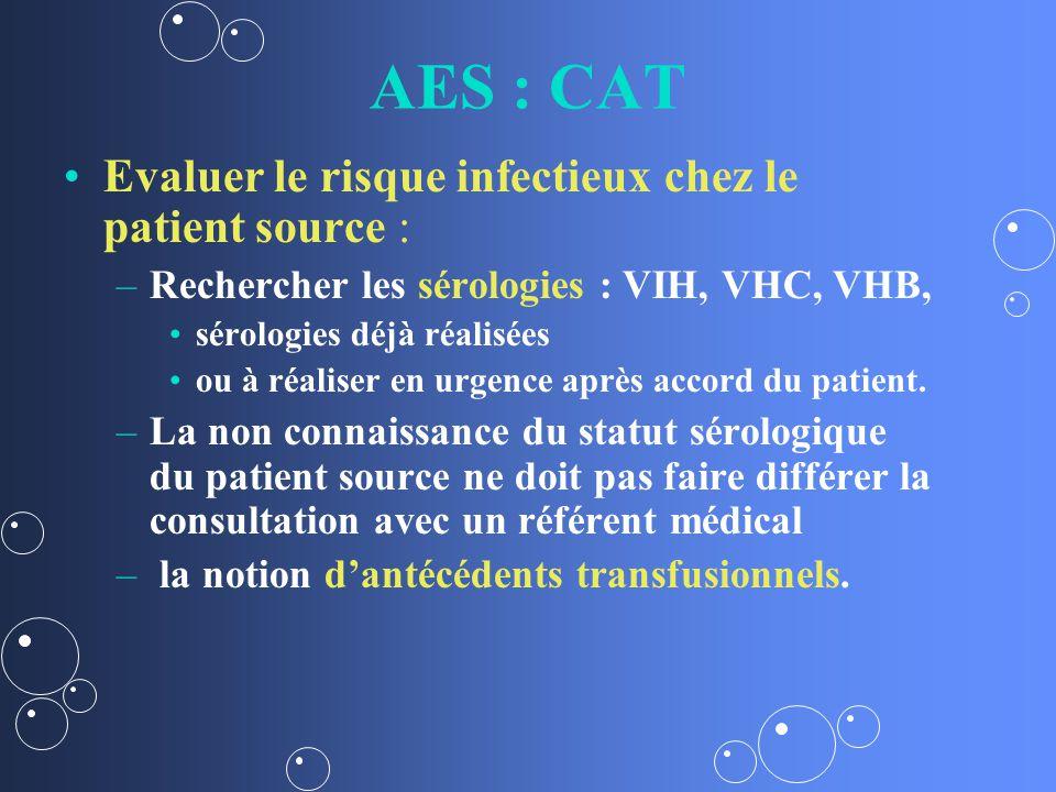 AES : CAT Evaluer le risque infectieux chez le patient source : – –Rechercher les sérologies : VIH, VHC, VHB, sérologies déjà réalisées ou à réaliser en urgence après accord du patient.