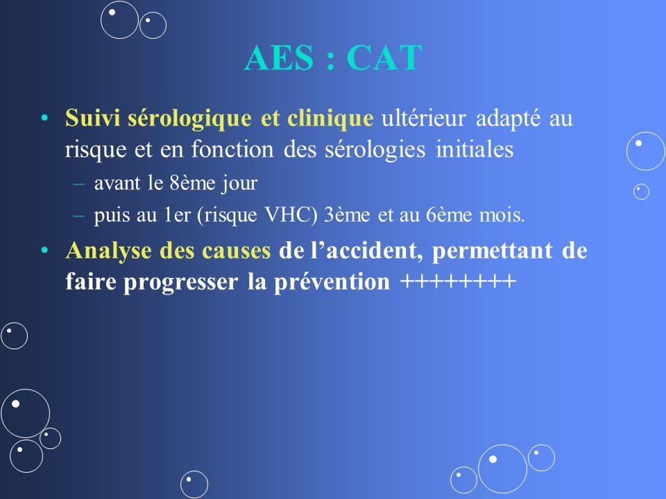 AES : CAT Suivi sérologique et clinique ultérieur adapté au risque et en fonction des sérologies initiales – –avant le 8ème jour – –puis au 1er (risque VHC) 3ème et au 6ème mois.