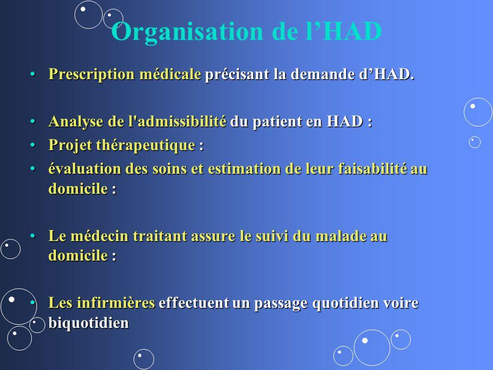 Organisation de lHAD Prescription médicale précisant la demande dHAD.Prescription médicale précisant la demande dHAD.