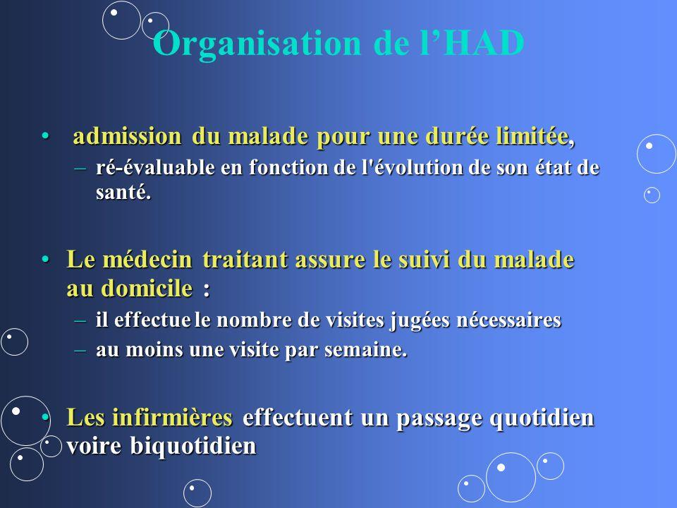 Organisation de lHAD admission du malade pour une durée limitée, admission du malade pour une durée limitée, –ré-évaluable en fonction de l évolution de son état de santé.