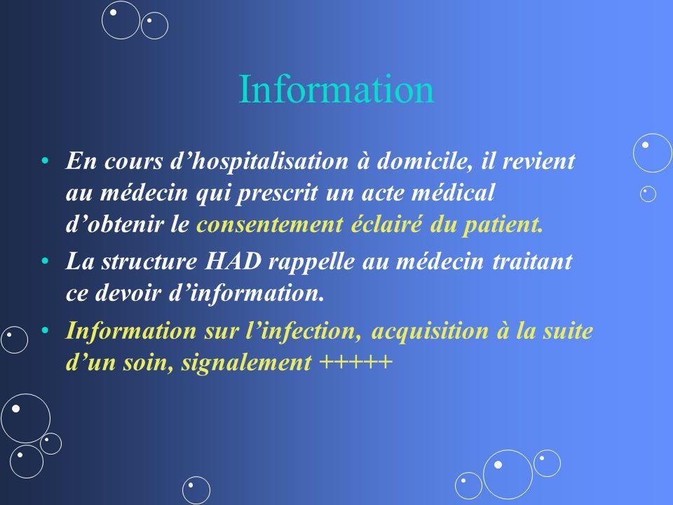 Information En cours dhospitalisation à domicile, il revient au médecin qui prescrit un acte médical dobtenir le consentement éclairé du patient.