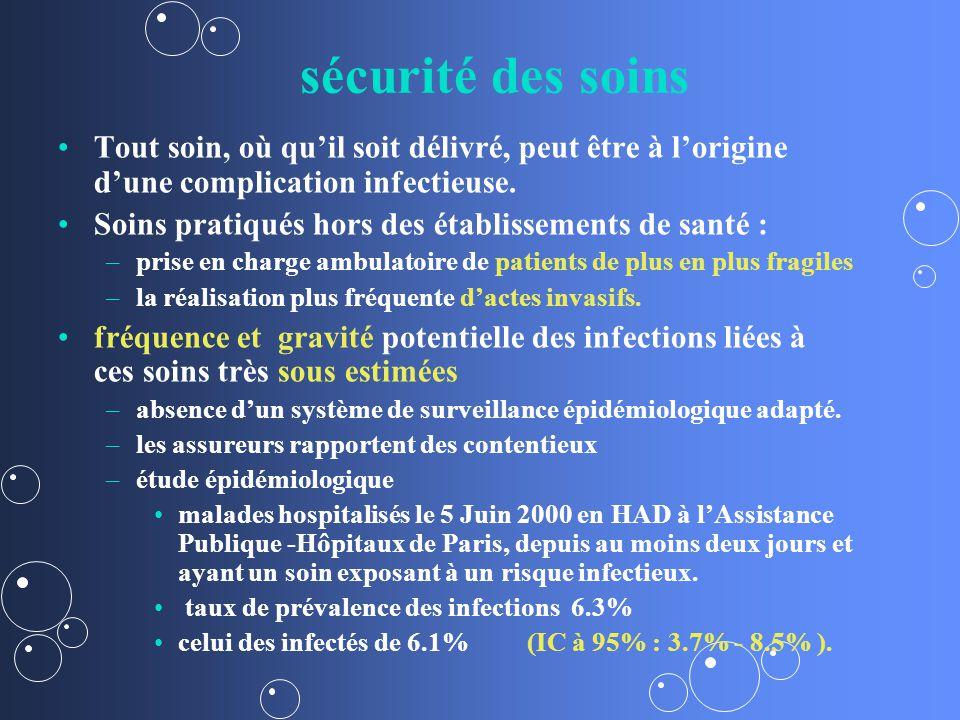 sécurité des soins Tout soin, où quil soit délivré, peut être à lorigine dune complication infectieuse.