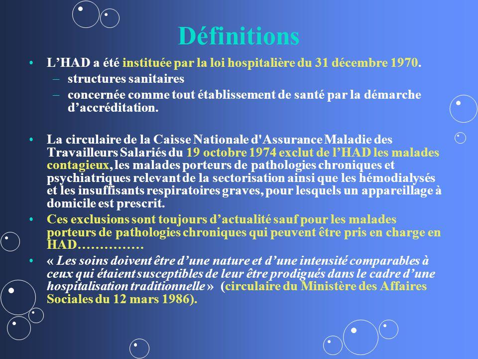 Définitions LHAD a été instituée par la loi hospitalière du 31 décembre 1970.