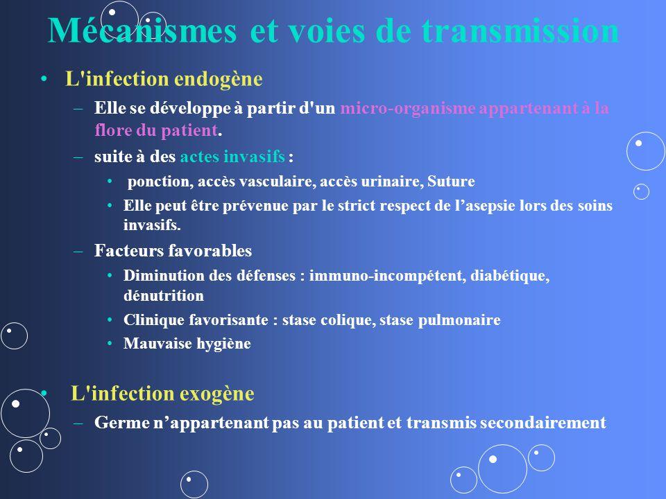 Mécanismes et voies de transmission L infection endogène – –Elle se développe à partir d un micro-organisme appartenant à la flore du patient.