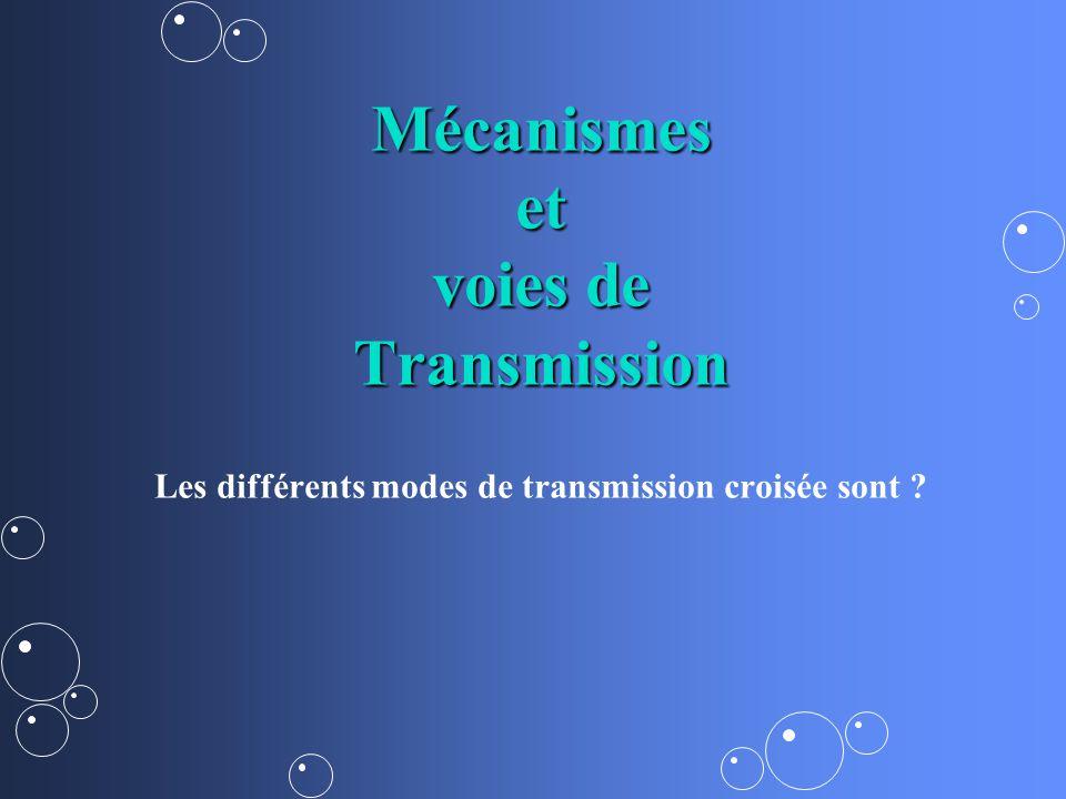 Mécanismeset voies de Transmission Les différents modes de transmission croisée sont ?