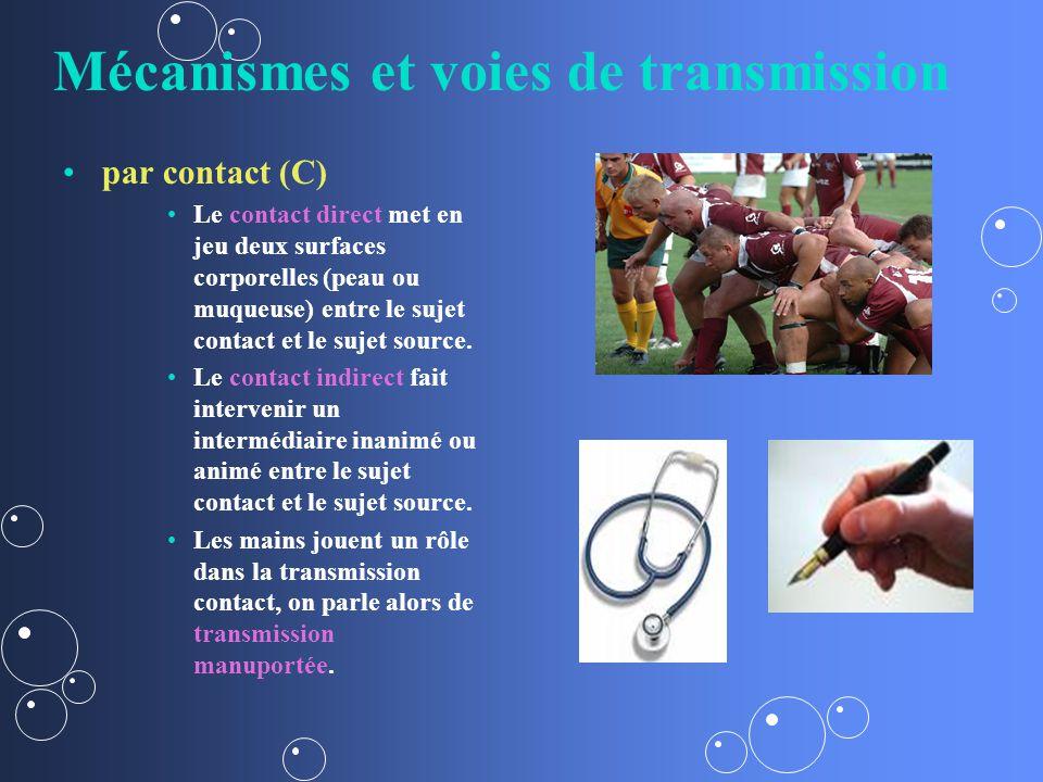 Mécanismes et voies de transmission par contact (C) Le contact direct met en jeu deux surfaces corporelles (peau ou muqueuse) entre le sujet contact et le sujet source.