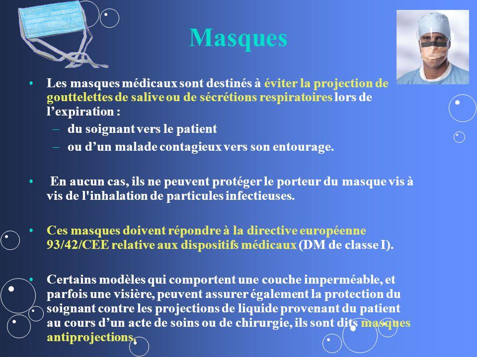 Masques Les masques médicaux sont destinés à éviter la projection de gouttelettes de salive ou de sécrétions respiratoires lors de lexpiration : – –du soignant vers le patient – –ou dun malade contagieux vers son entourage.