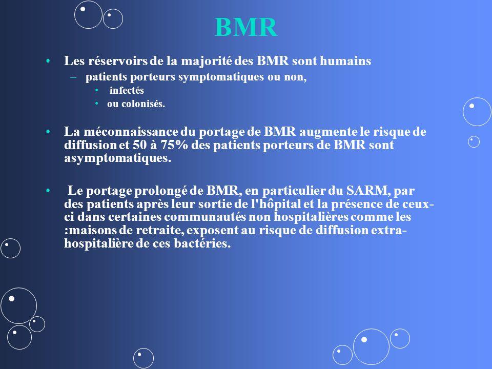 BMR Les réservoirs de la majorité des BMR sont humains – –patients porteurs symptomatiques ou non, infectés ou colonisés.