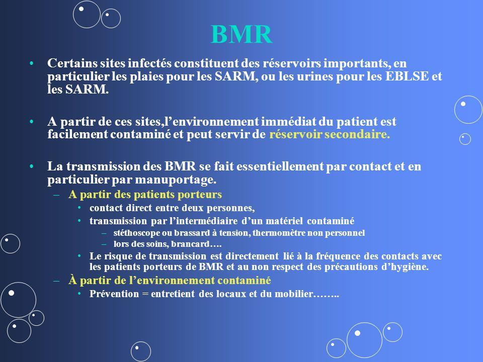 BMR Certains sites infectés constituent des réservoirs importants, en particulier les plaies pour les SARM, ou les urines pour les EBLSE et les SARM.