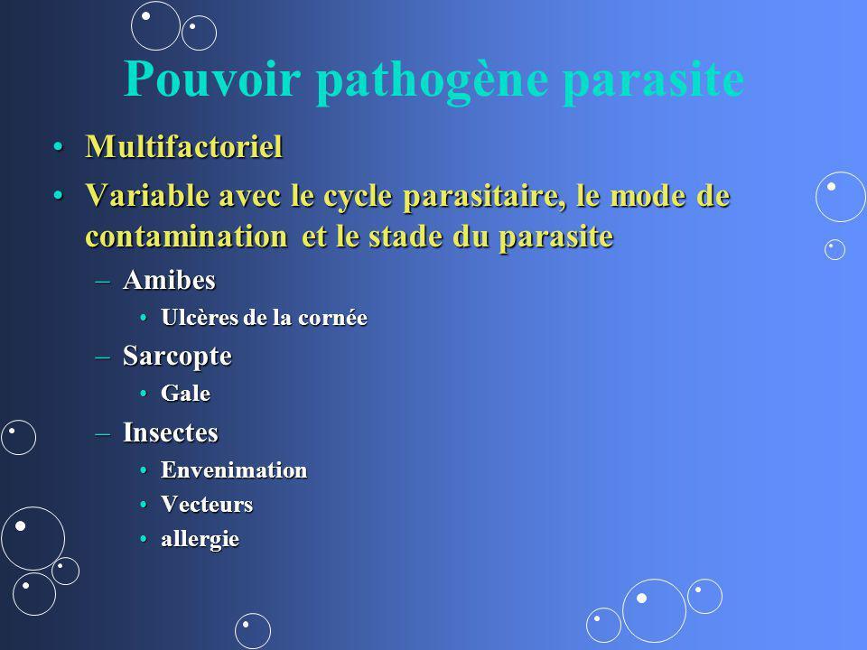 Pouvoir pathogène parasite MultifactorielMultifactoriel Variable avec le cycle parasitaire, le mode de contamination et le stade du parasiteVariable a