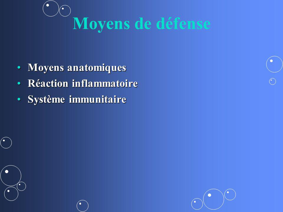 Moyens de défense Moyens anatomiquesMoyens anatomiques Réaction inflammatoireRéaction inflammatoire Système immunitaireSystème immunitaire