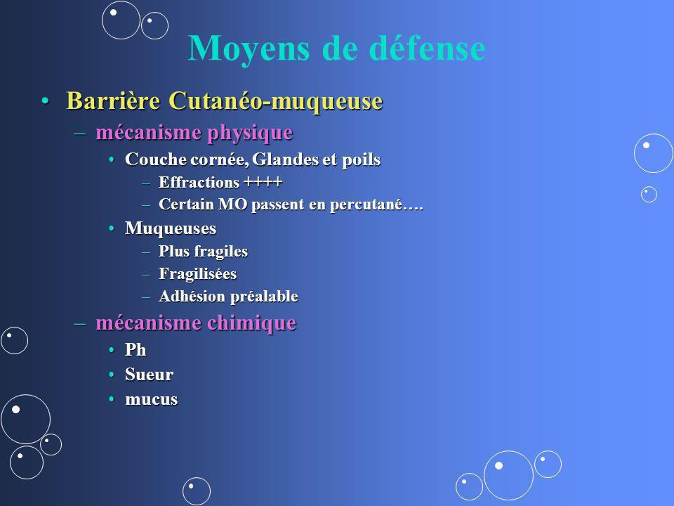 Moyens de défense Barrière Cutanéo-muqueuseBarrière Cutanéo-muqueuse –mécanisme physique Couche cornée, Glandes et poilsCouche cornée, Glandes et poil