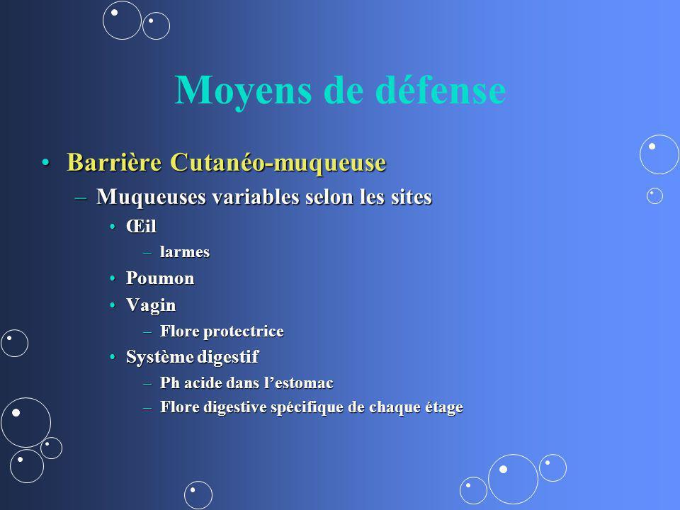 Moyens de défense Barrière Cutanéo-muqueuseBarrière Cutanéo-muqueuse –Muqueuses variables selon les sites ŒilŒil –larmes PoumonPoumon VaginVagin –Flor
