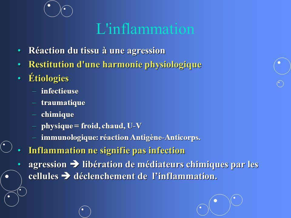 L'inflammation Réaction du tissu à une agressionRéaction du tissu à une agression Restitution d'une harmonie physiologiqueRestitution d'une harmonie p