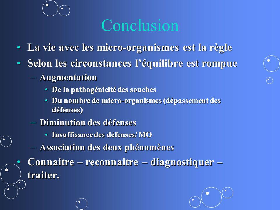 Conclusion La vie avec les micro-organismes est la règleLa vie avec les micro-organismes est la règle Selon les circonstances léquilibre est rompueSel