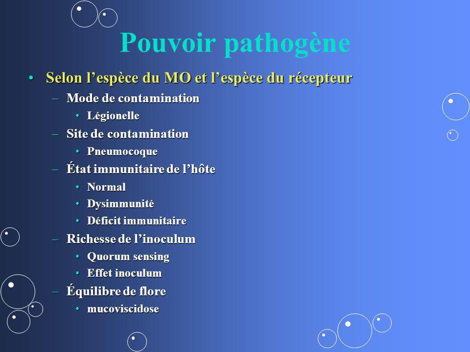 Pouvoir pathogène Selon lespèce du MO et lespèce du récepteurSelon lespèce du MO et lespèce du récepteur –Mode de contamination LégionelleLégionelle –