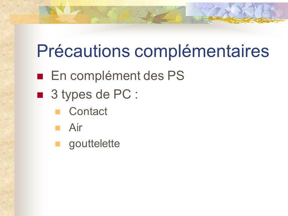 Précautions complémentaires En complément des PS 3 types de PC : Contact Air gouttelette