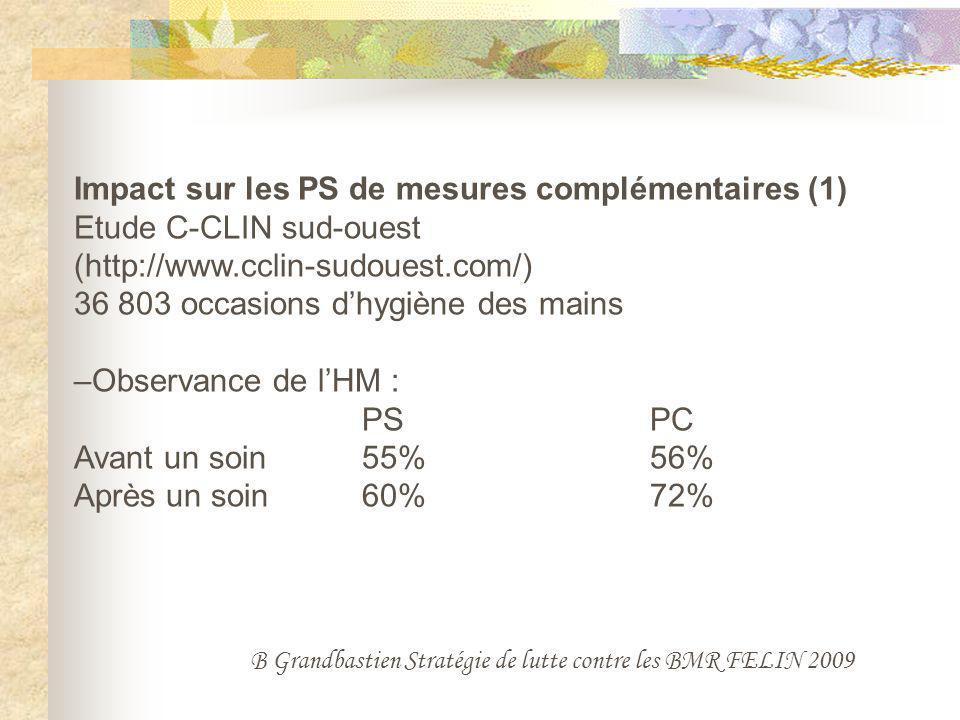 Impact sur les PS de mesures complémentaires (1) Etude C-CLIN sud-ouest (http://www.cclin-sudouest.com/) 36 803 occasions dhygiène des mains –Observan