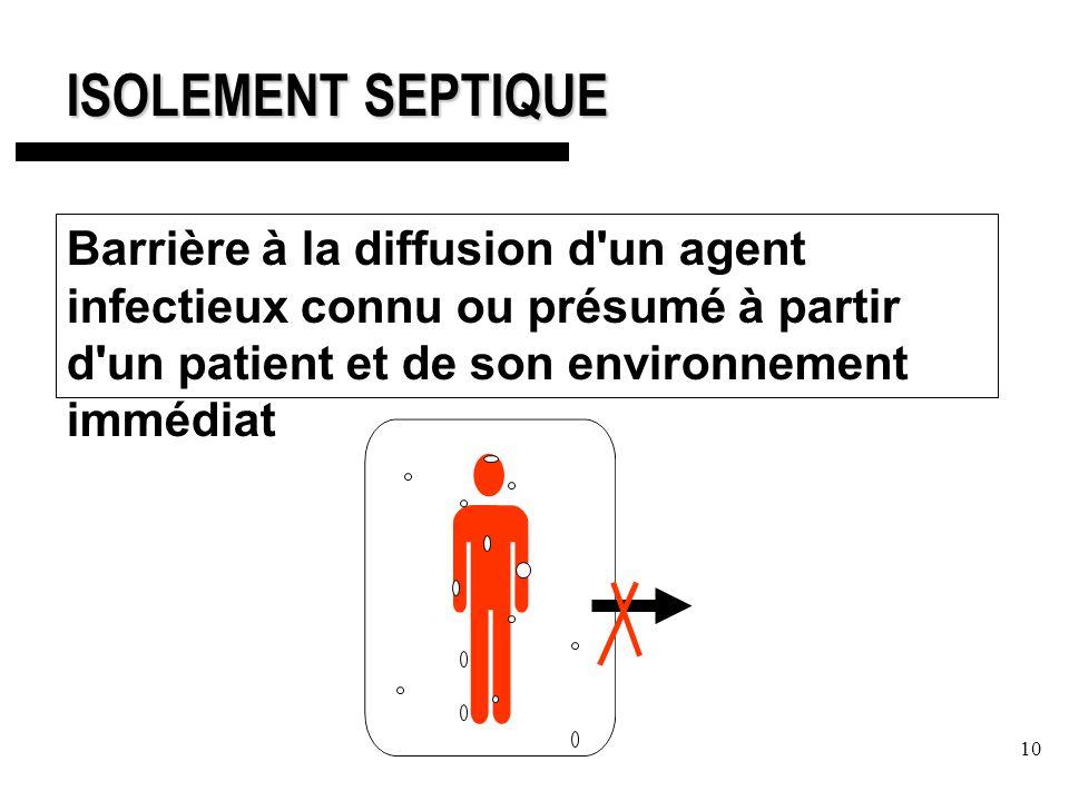 10 ISOLEMENT SEPTIQUE Barrière à la diffusion d un agent infectieux connu ou présumé à partir d un patient et de son environnement immédiat