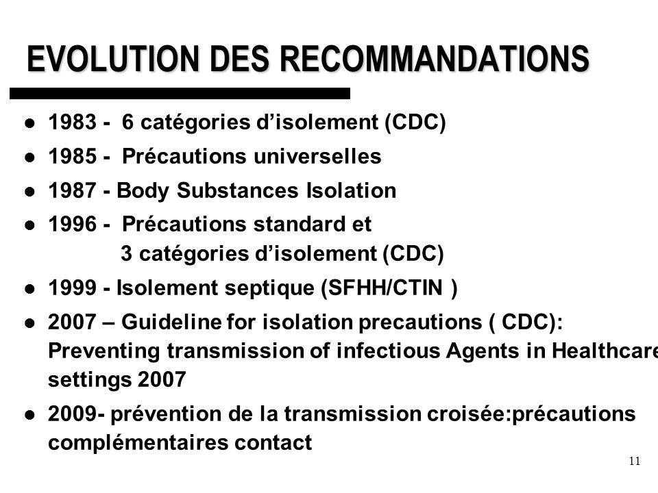 11 EVOLUTION DES RECOMMANDATIONS 1983 - 6 catégories disolement (CDC) 1985 - Précautions universelles 1987 - Body Substances Isolation 1996 - Précautions standard et 3 catégories disolement (CDC) 1999 - Isolement septique (SFHH/CTIN ) 2007 – Guideline for isolation precautions ( CDC): Preventing transmission of infectious Agents in Healthcare settings 2007 2009- prévention de la transmission croisée:précautions complémentaires contact