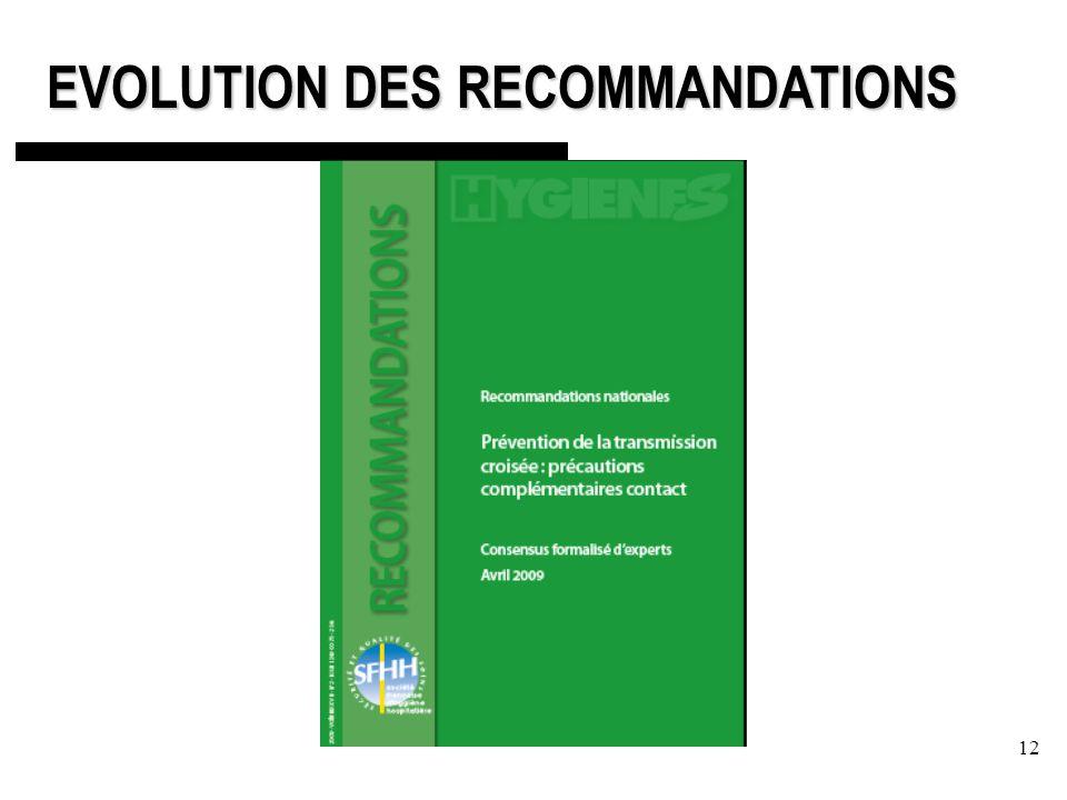 12 EVOLUTION DES RECOMMANDATIONS