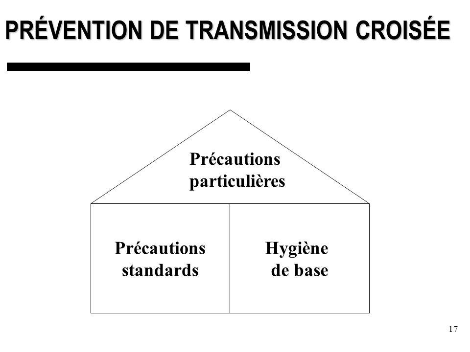17 PRÉVENTION DE TRANSMISSION CROISÉE Hygiène de base Précautions standards Précautions particulières