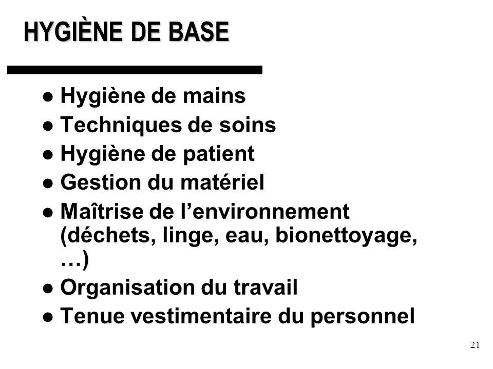 21 HYGIÈNE DE BASE Hygiène de mains Techniques de soins Hygiène de patient Gestion du matériel Maîtrise de lenvironnement (déchets, linge, eau, bionettoyage, …) Organisation du travail Tenue vestimentaire du personnel