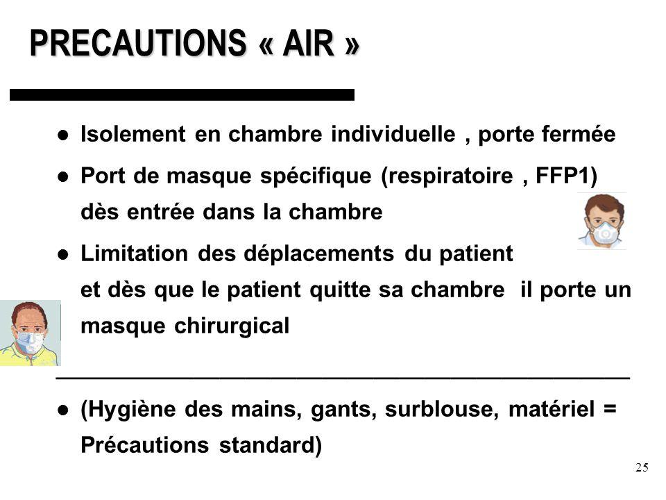25 PRECAUTIONS « AIR » Isolement en chambre individuelle, porte fermée Port de masque spécifique (respiratoire, FFP1) dès entrée dans la chambre Limitation des déplacements du patient et dès que le patient quitte sa chambre il porte un masque chirurgical _____________________________________________ (Hygiène des mains, gants, surblouse, matériel = Précautions standard)
