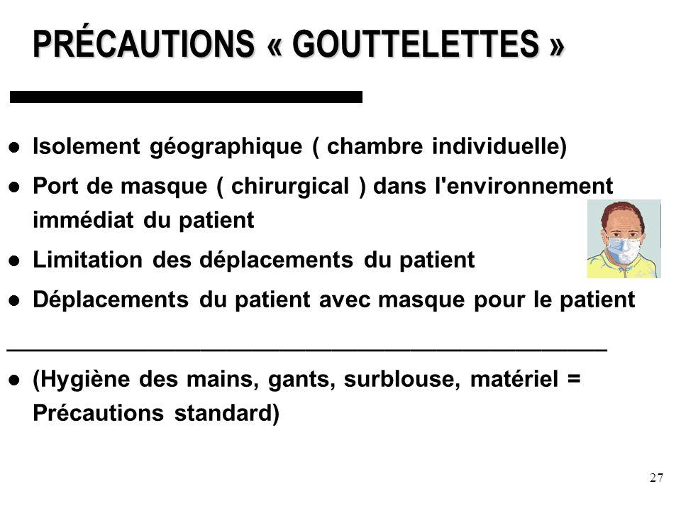 27 PRÉCAUTIONS « GOUTTELETTES » Isolement géographique ( chambre individuelle) Port de masque ( chirurgical ) dans l environnement immédiat du patient Limitation des déplacements du patient Déplacements du patient avec masque pour le patient ______________________________________________ (Hygiène des mains, gants, surblouse, matériel = Précautions standard)